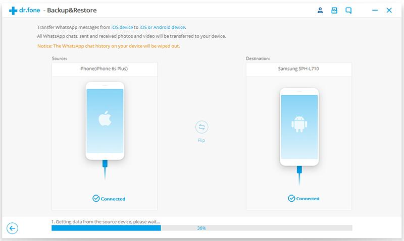transferir emnsagens do whatsapp do iphone para samsung