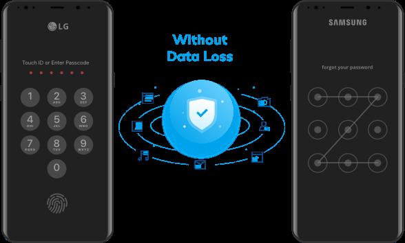 modo estándar para desbloquear android